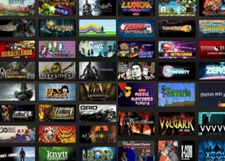 Digital Games Industry Set For Explosive Growth In India