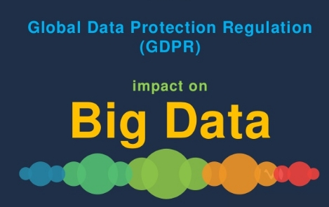 GDPR's impact on big data and personalisation at scale