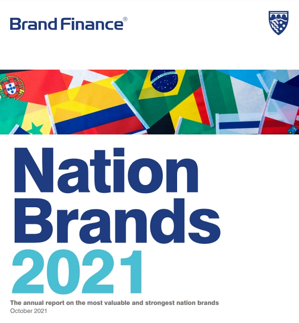 World's Top Nation Brands on Road to Recovery with Global Brand Value up 7%
