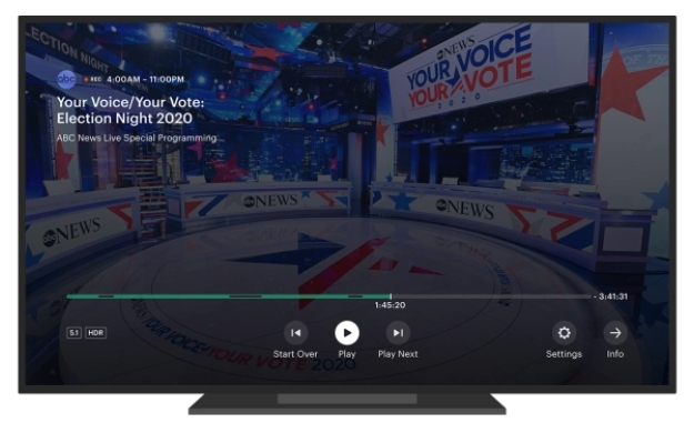 Election 2020: Most Watched Event on Hulu + Live TV