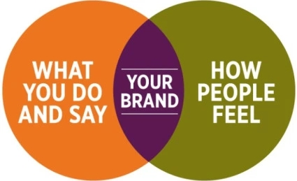 Measure the share of brand experience, not share of voice