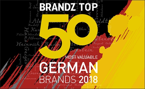 SAP takes top spot in first BrandZ Top 50 Most Valuable German Brands 2018